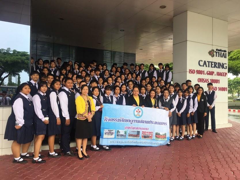 ดงานการตลาด62 ครวการบนไทย ๑๙๐๗๑๘ 0038